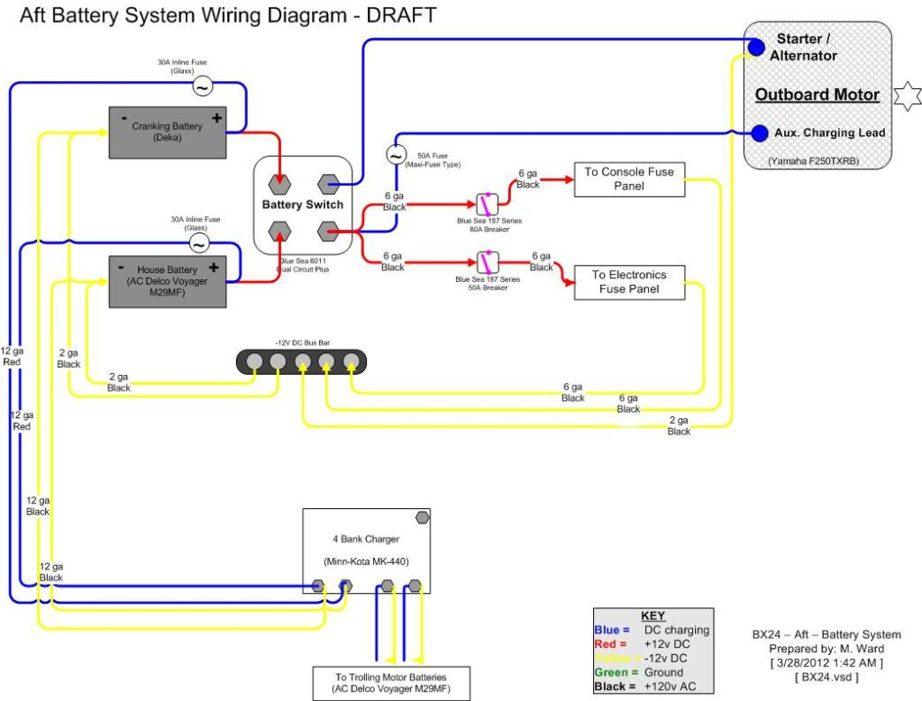 jet boat fuse box wiring diagram